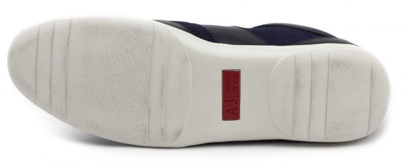 Armani Jeans Кроссовки  модель EH11 отзывы, 2017