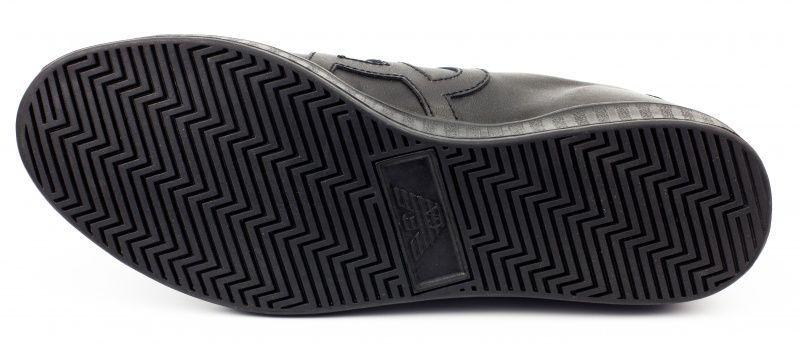 Armani Jeans Кроссовки  модель EH30 отзывы, 2017