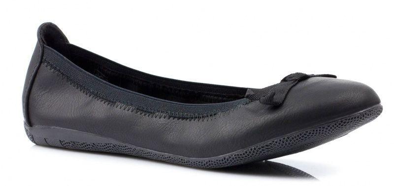 Балетки для женщин Plato Idana IP21 размеры обуви, 2017