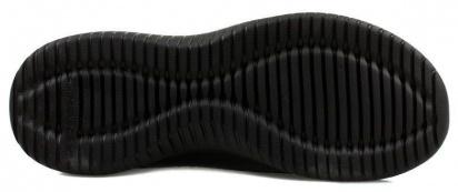 Кросівки  жіночі Skechers SPORT 12830 BBK дивитися, 2017