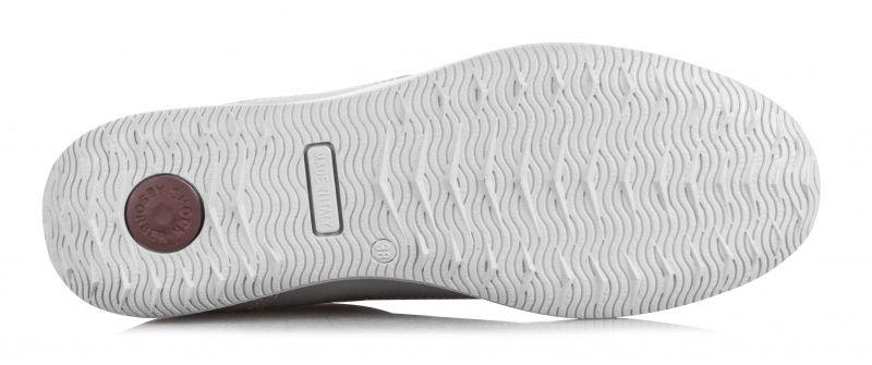 Полуботинки для женщин IMAC YQ104 размеры обуви, 2017